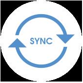 Showcase Sync